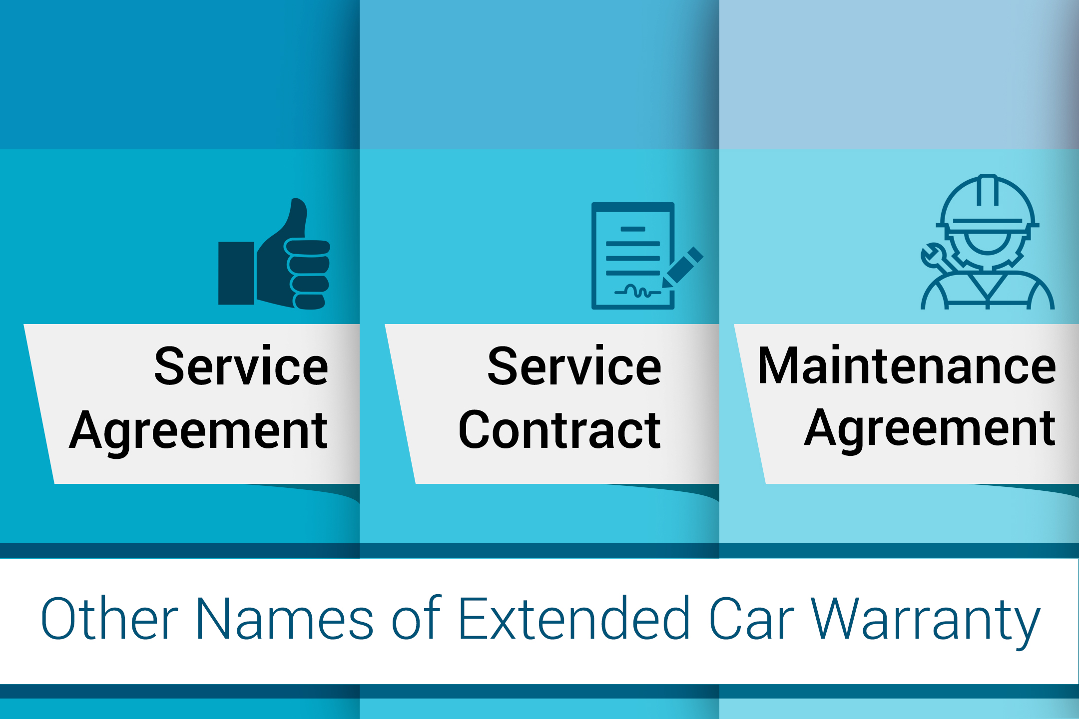 Other Terms for Car Warranty