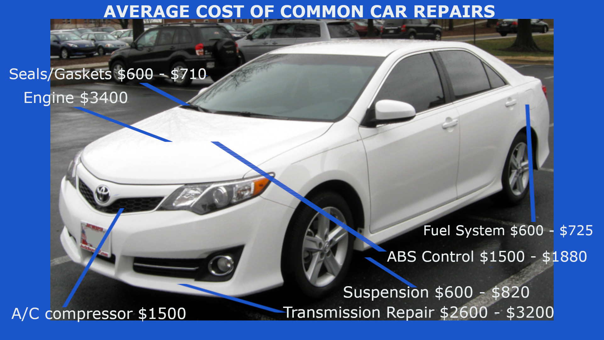 Toyota common car repairs needing an extended warranty